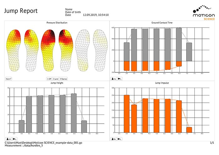moticon-opengo-science-report-hurdle-jumps